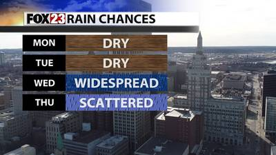 FOX23 Monday Afternoon Forecast