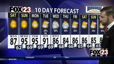 VIDEO: Saturday forecast