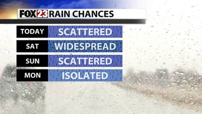 More Rain to Start the Weekend.