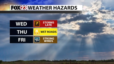 Dry start to Wednesday, more storms by evening