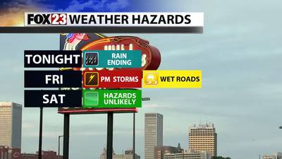 Wet evening ahead with more storms Friday