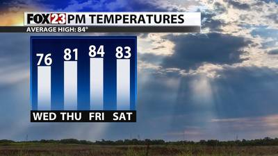 Evening t-showers giving way to warmer, drier days