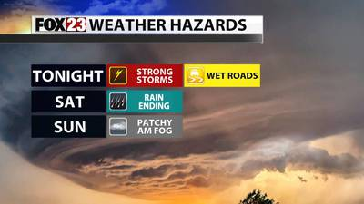 Stormy night ahead with drier weather this weekend