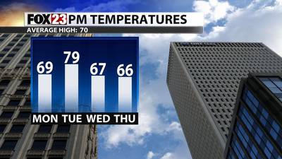 FOX23 Monday Morning Forecast