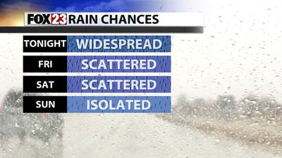 More Showers Friday and During the Weekend