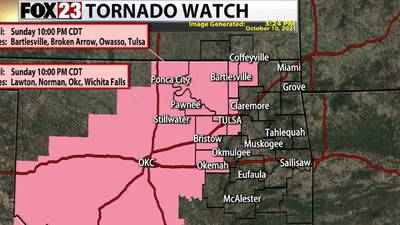 Tornado Terms: What you should know